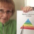 Maslow's hierarchy of needs redefined for baby boomers